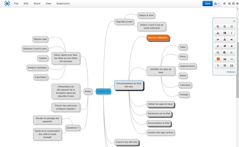 https://sites.google.com/a/csimple.org/outils/google-apps/mindmup/Mindmup.jpg