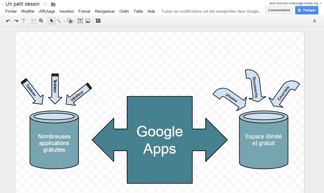 https://sites.google.com/a/csimple.org/outils/google-apps/dessin/Un%20petit%20dessin%20%20%20Google%20Dessins.png